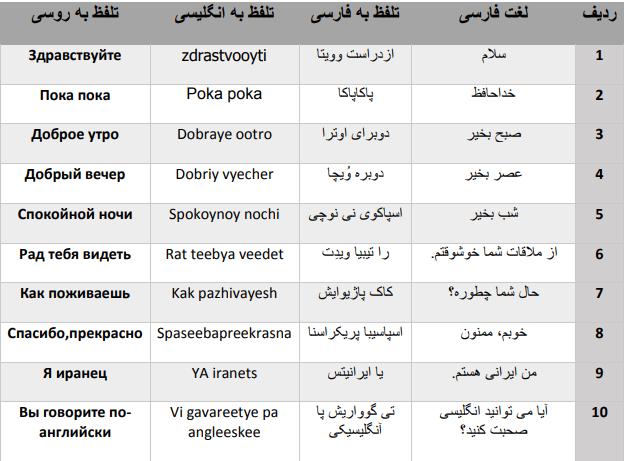 جملات خوش آمد گویی در زبان روسی