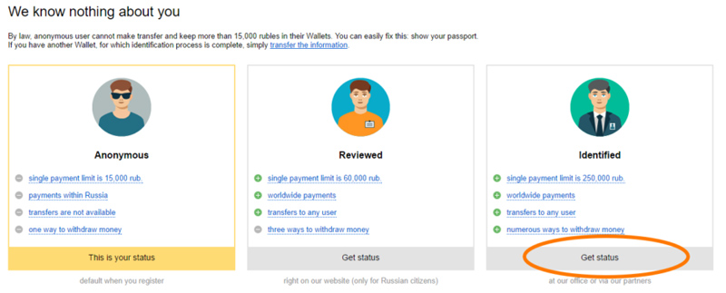 سه نوع حساب مختلف در Yandex
